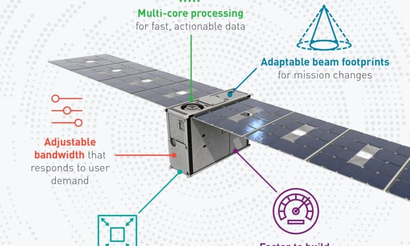 Lockheed Martin's nanosatellite bus, the LM 50, will host the first SmartSat-enabled missions set for delivery this year. Photo: Lockheed Martin